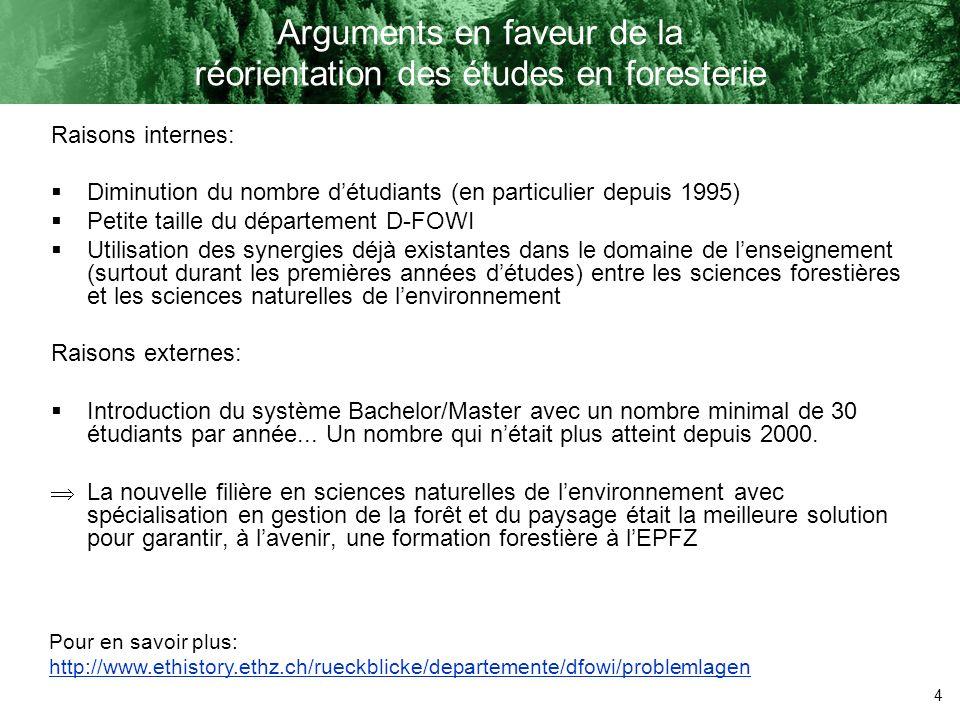 Arguments en faveur de la réorientation des études en foresterie