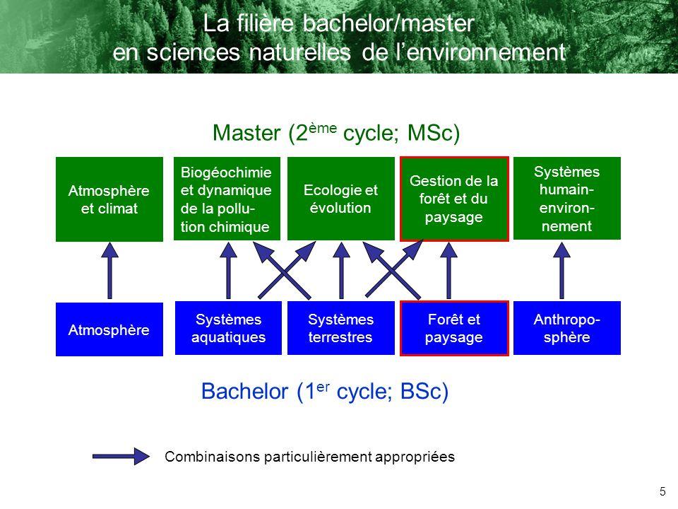 La filière bachelor/master en sciences naturelles de l'environnement