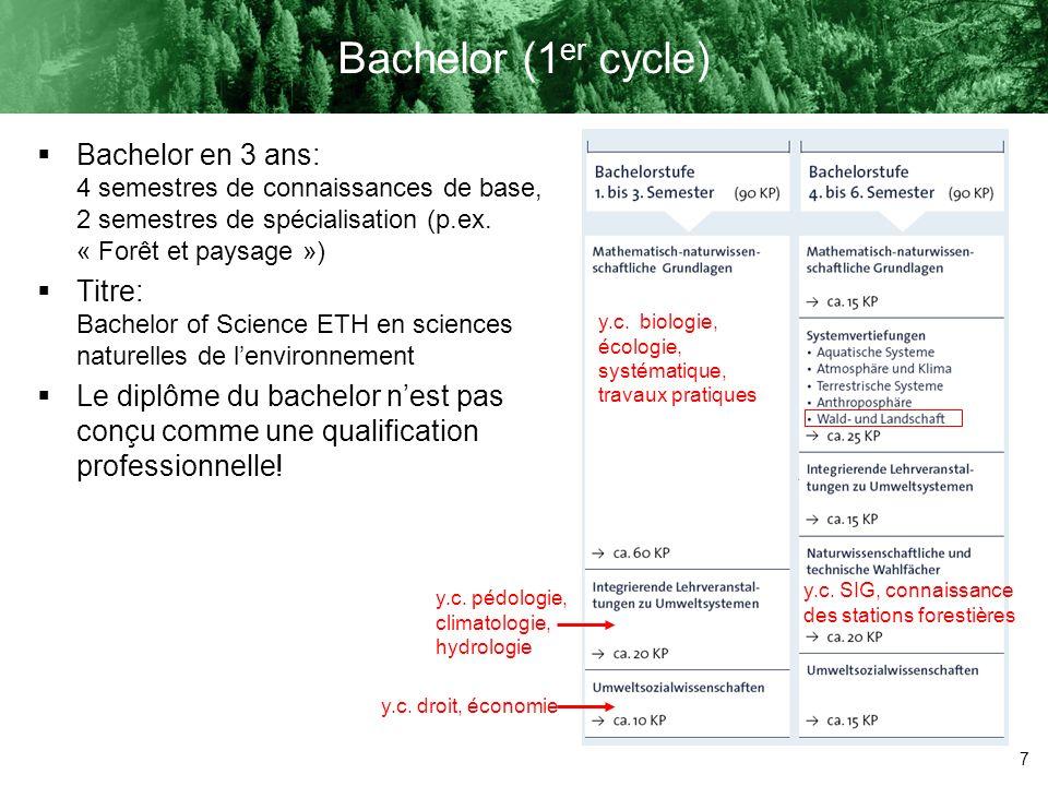 Bachelor (1er cycle) Bachelor en 3 ans: 4 semestres de connaissances de base, 2 semestres de spécialisation (p.ex. « Forêt et paysage »)