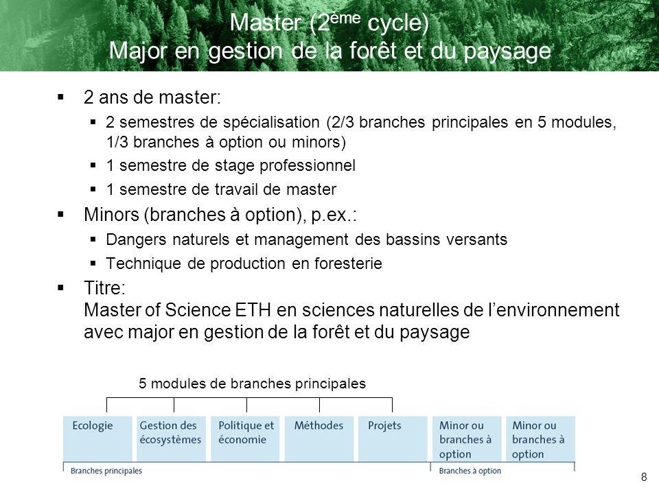 Master (2ème cycle) Major en gestion de la forêt et du paysage