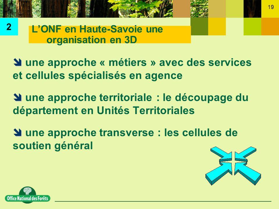 L'ONF en Haute-Savoie une organisation en 3D