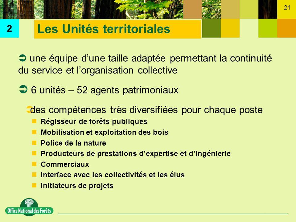 Les Unités territoriales