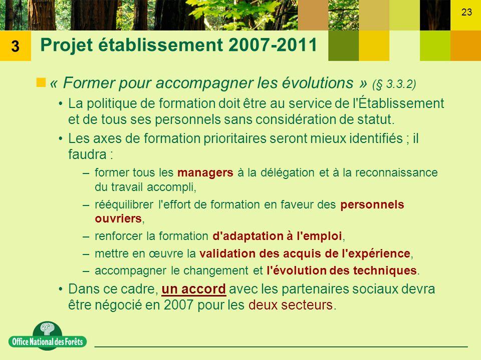 Projet établissement 2007-2011