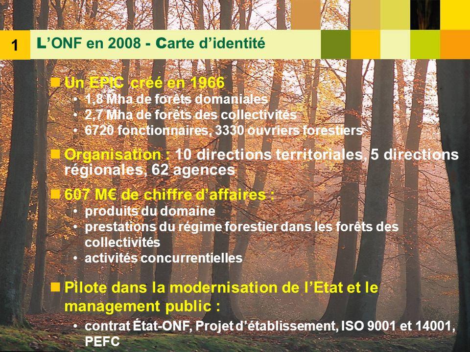 L'ONF en 2008 - Carte d'identité