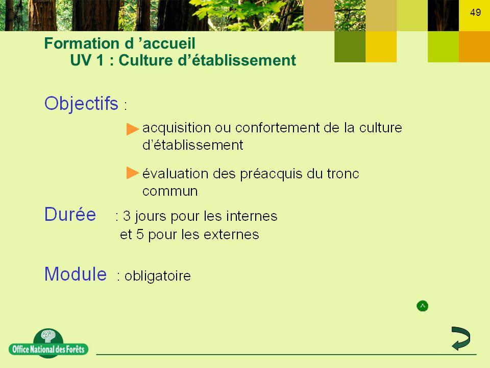 Formation d 'accueil UV 1 : Culture d'établissement