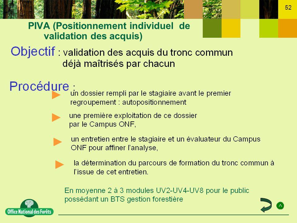 PIVA (Positionnement individuel de validation des acquis)