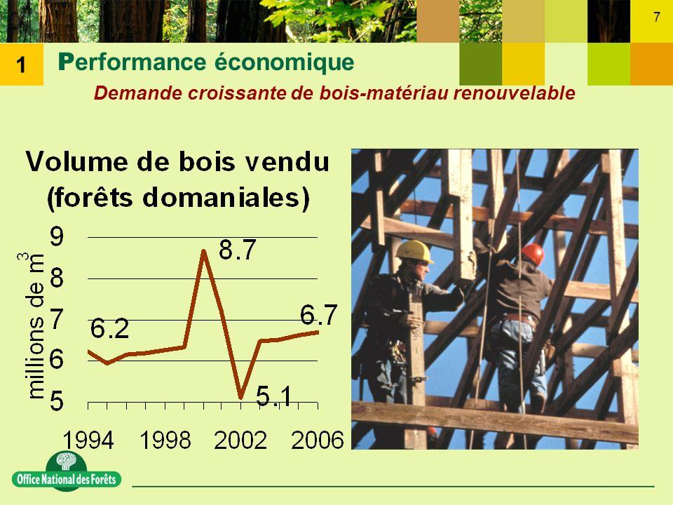 1 Performance économique Demande croissante de bois-matériau renouvelable 8