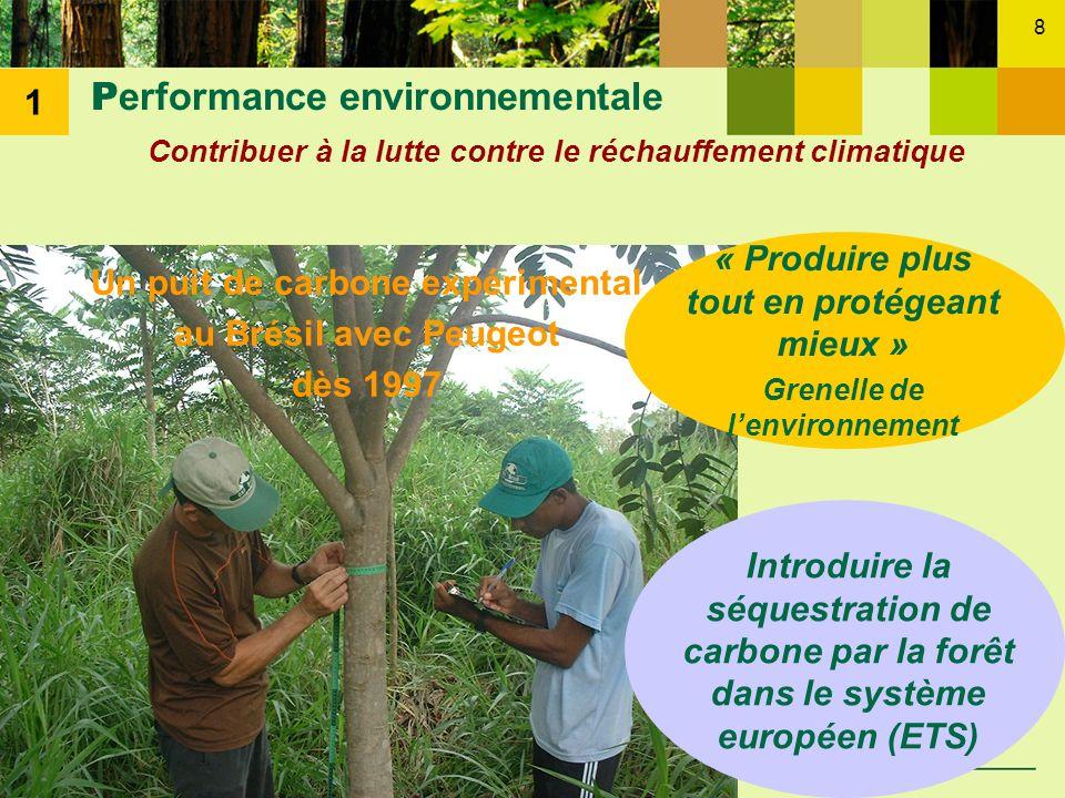 1 Performance environnementale Contribuer à la lutte contre le réchauffement climatique. « Produire plus tout en protégeant mieux »