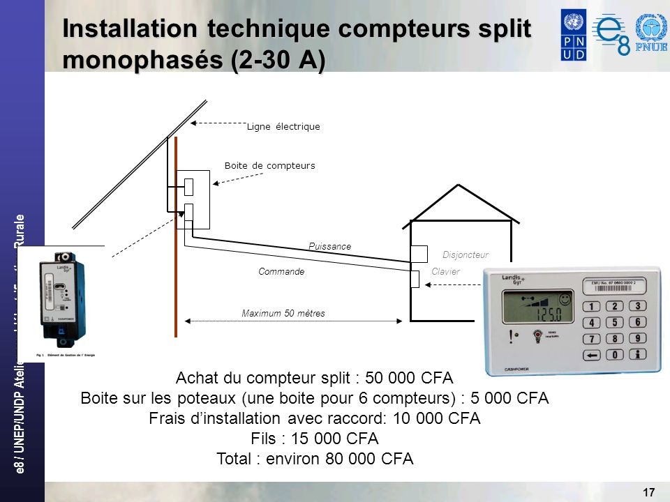 Installation technique compteurs split monophasés (2-30 A)