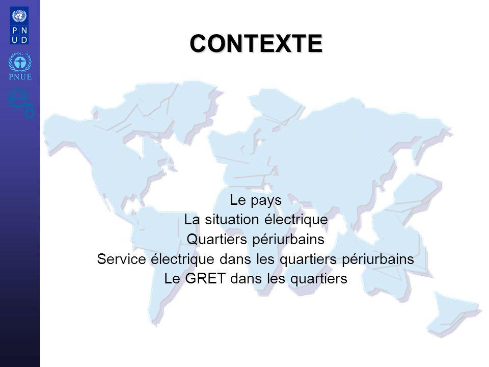 CONTEXTE Le pays La situation électrique Quartiers périurbains