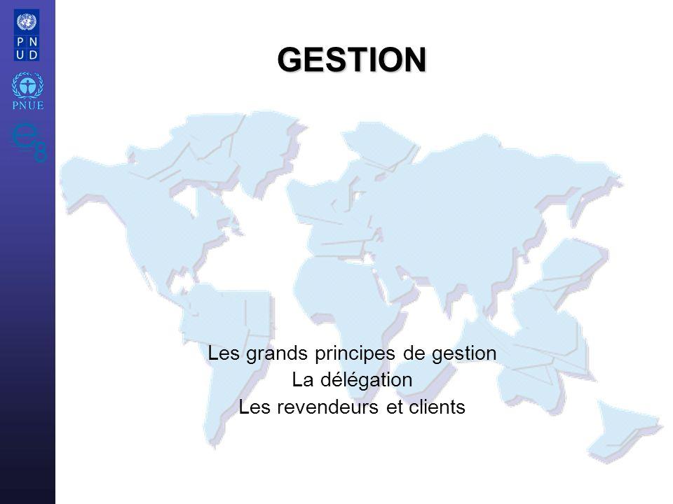 GESTION Les grands principes de gestion La délégation
