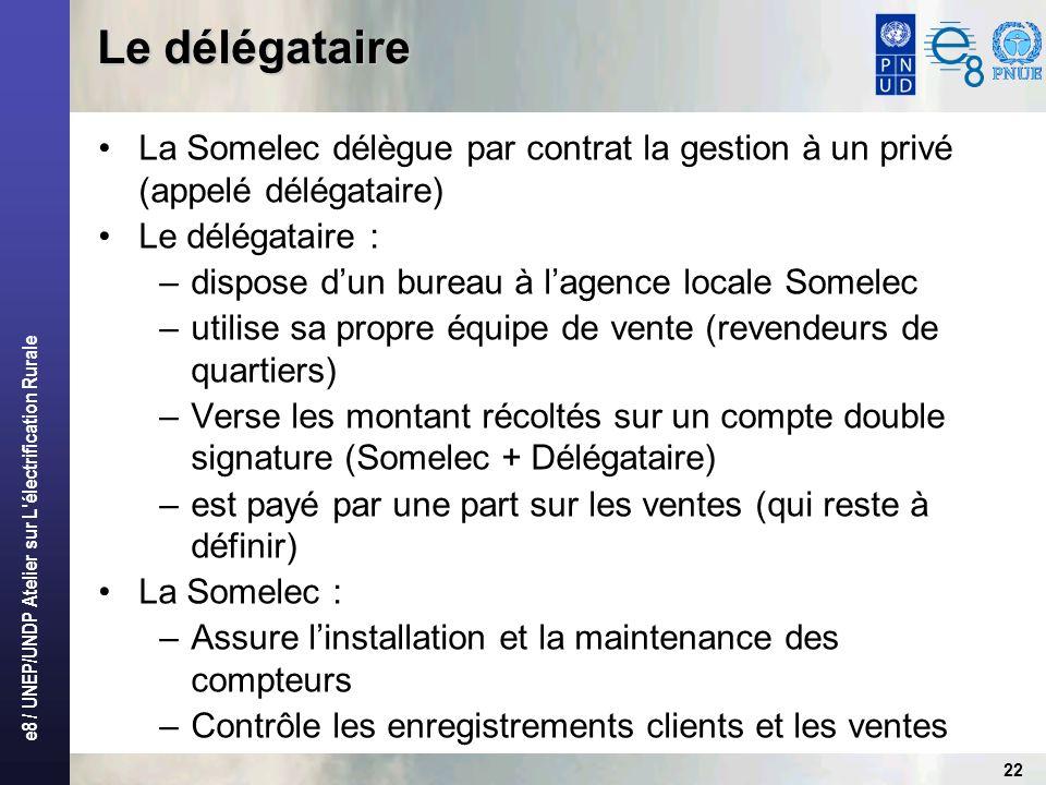 Le délégataire La Somelec délègue par contrat la gestion à un privé (appelé délégataire) Le délégataire :