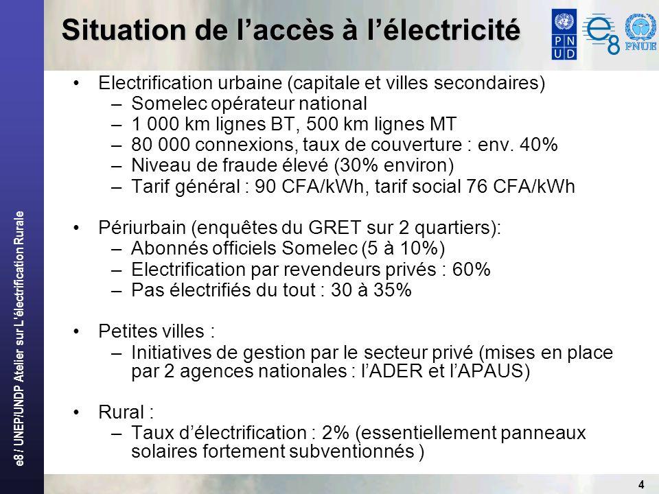 Situation de l'accès à l'électricité