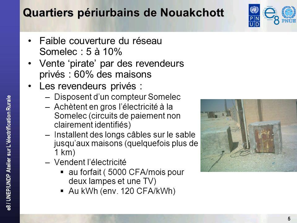 Quartiers périurbains de Nouakchott