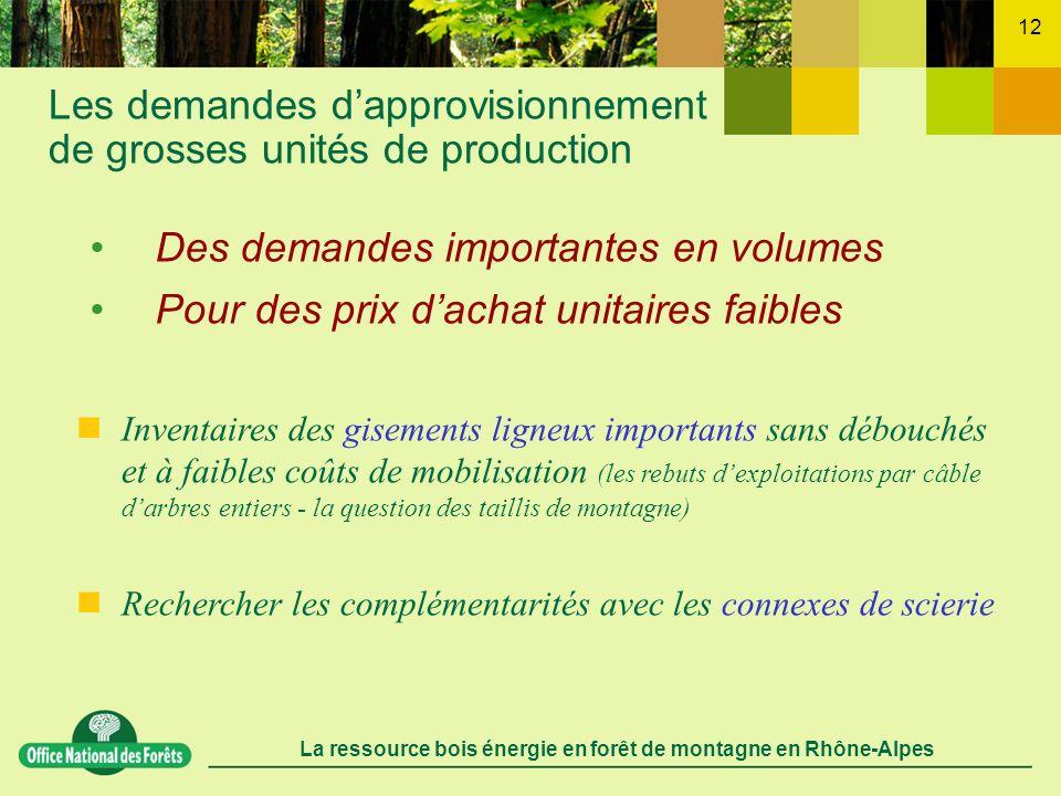 Les demandes d'approvisionnement de grosses unités de production