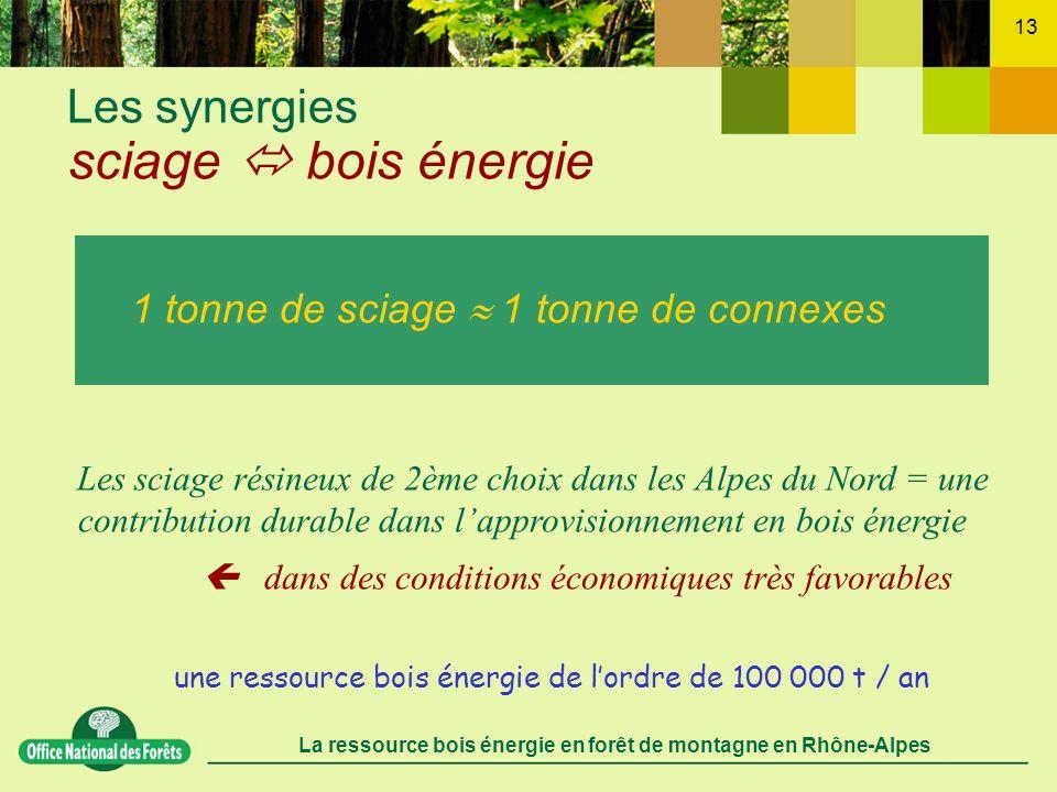 Les synergies sciage  bois énergie