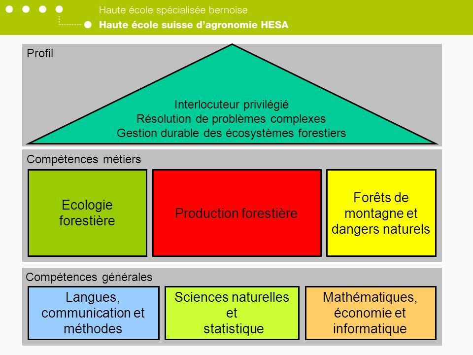 Production forestière Forêts de montagne et dangers naturels