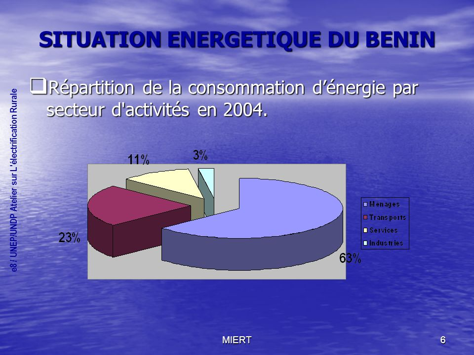 SITUATION ENERGETIQUE DU BENIN