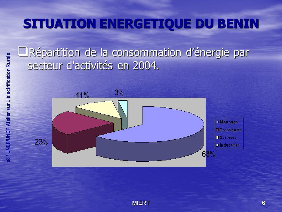 SITUATION ENERGETIQUE DU BENIN