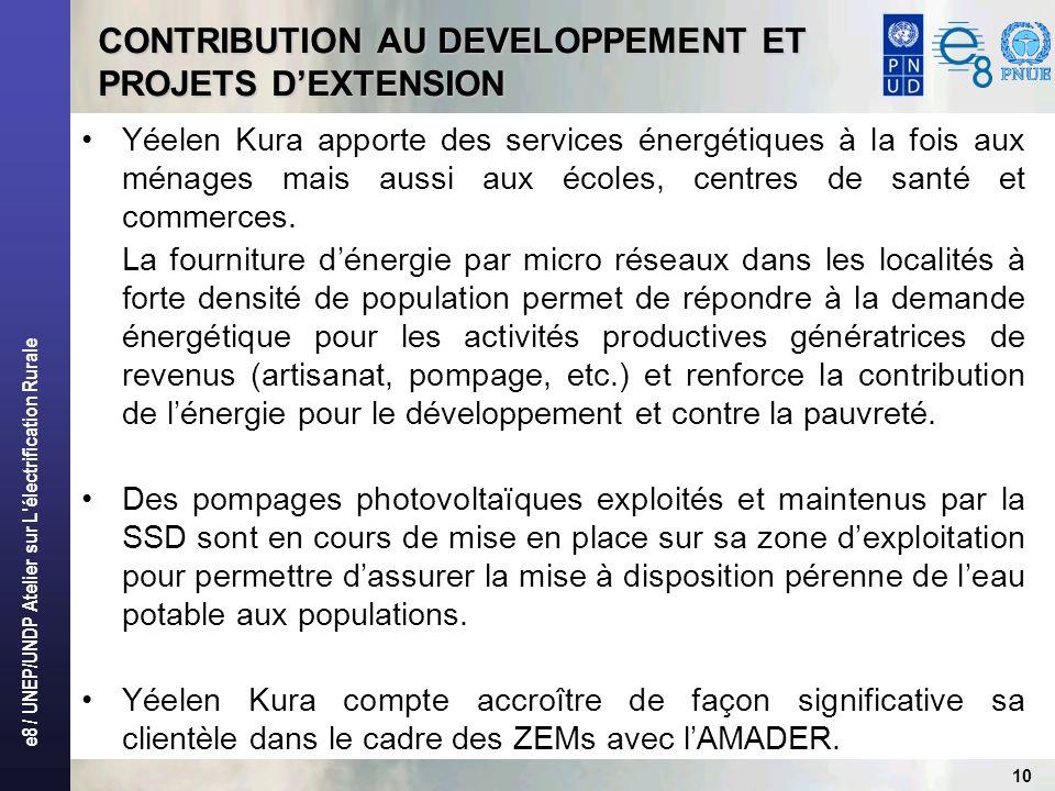 CONTRIBUTION AU DEVELOPPEMENT ET PROJETS D'EXTENSION
