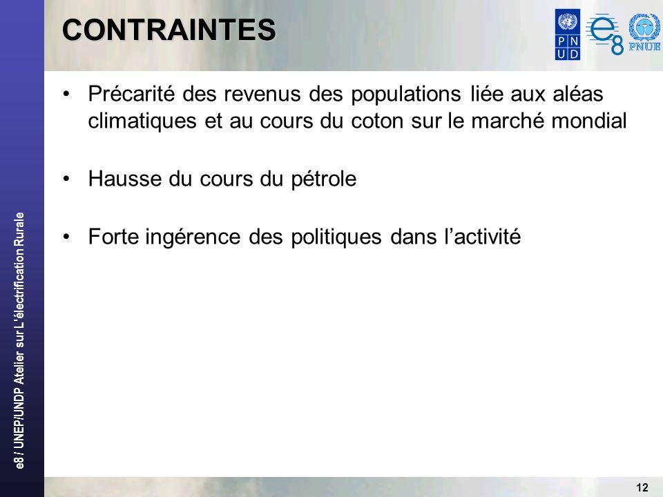 CONTRAINTES Précarité des revenus des populations liée aux aléas climatiques et au cours du coton sur le marché mondial.