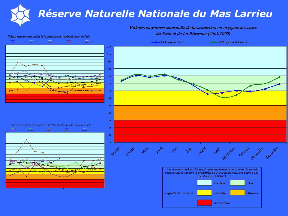 Réserve Naturelle Nationale du Mas Larrieu