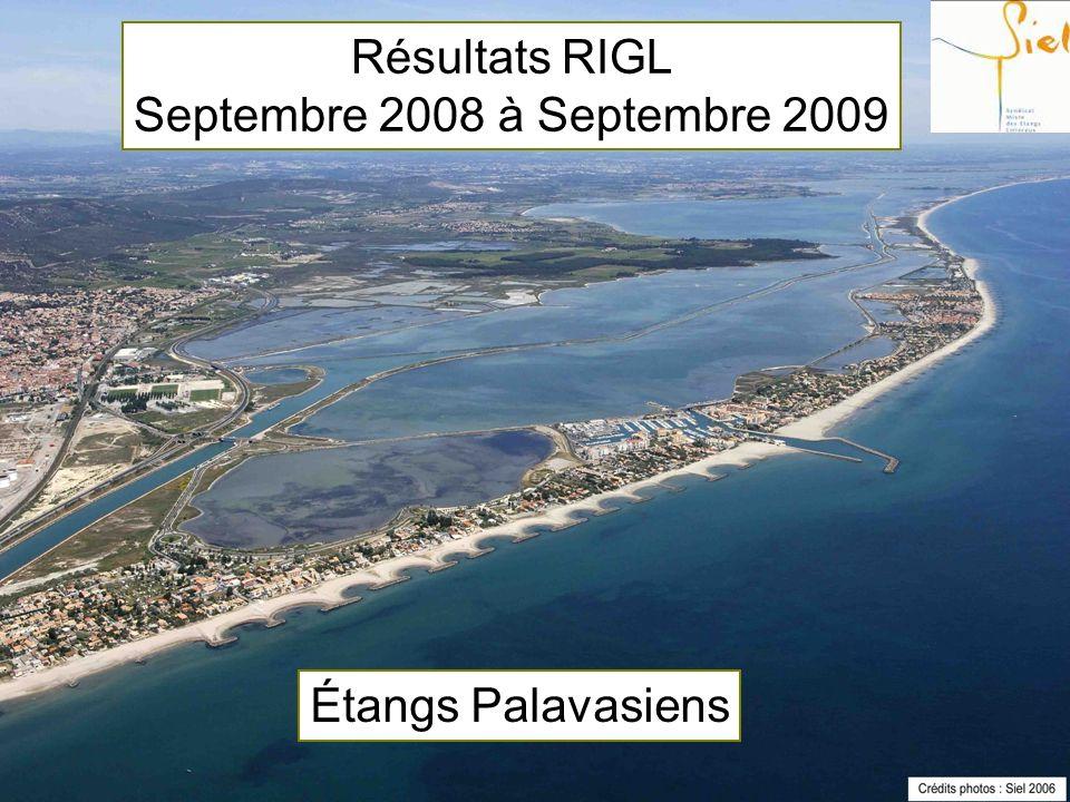 Résultats RIGL Septembre 2008 à Septembre 2009 Étangs Palavasiens
