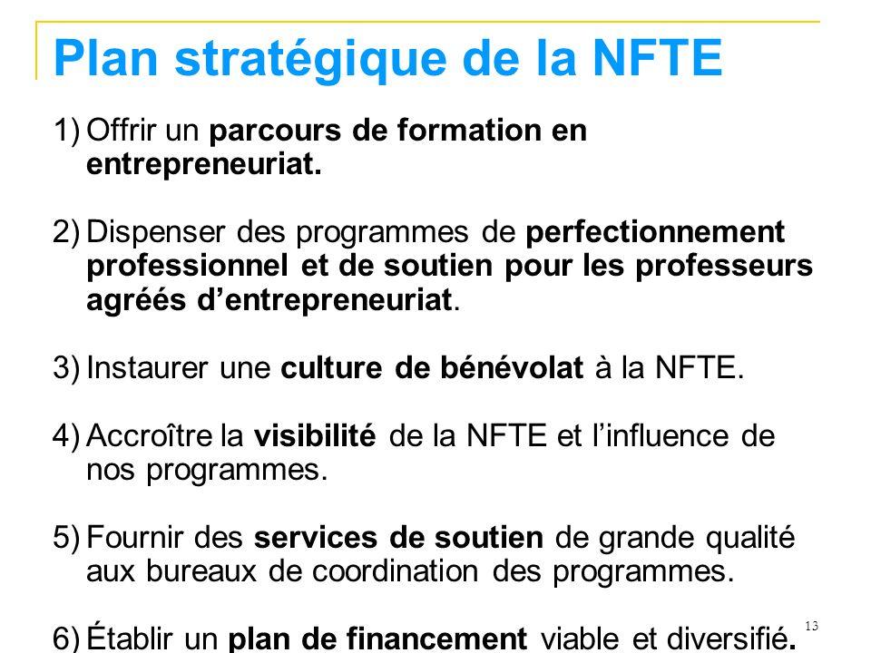 Plan stratégique de la NFTE