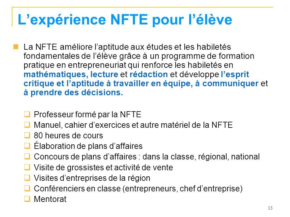 L'expérience NFTE pour l'élève