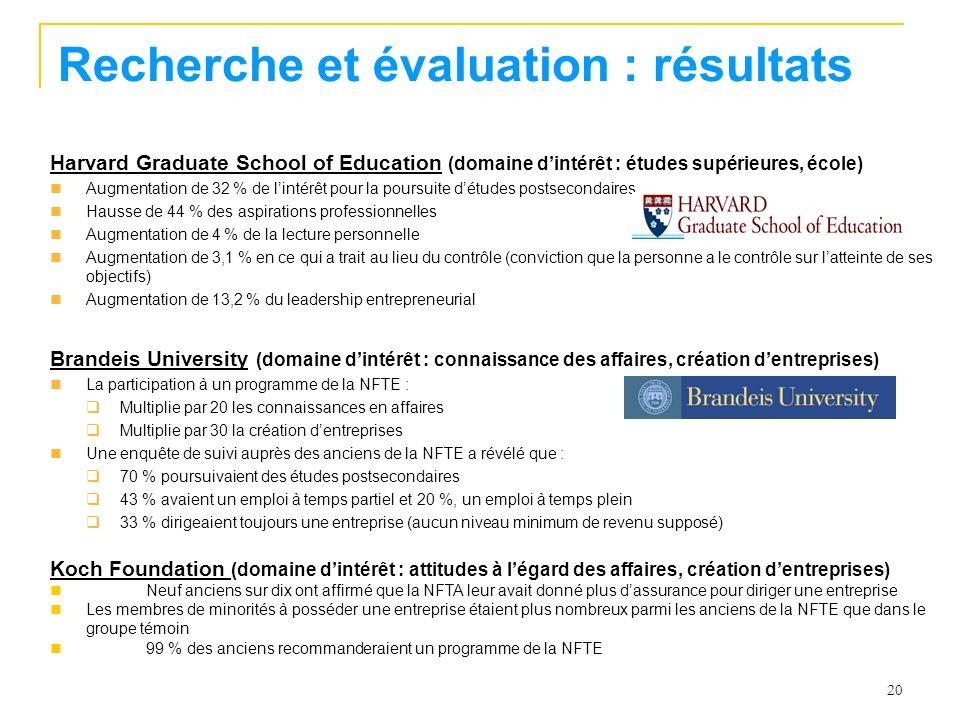 Recherche et évaluation : résultats