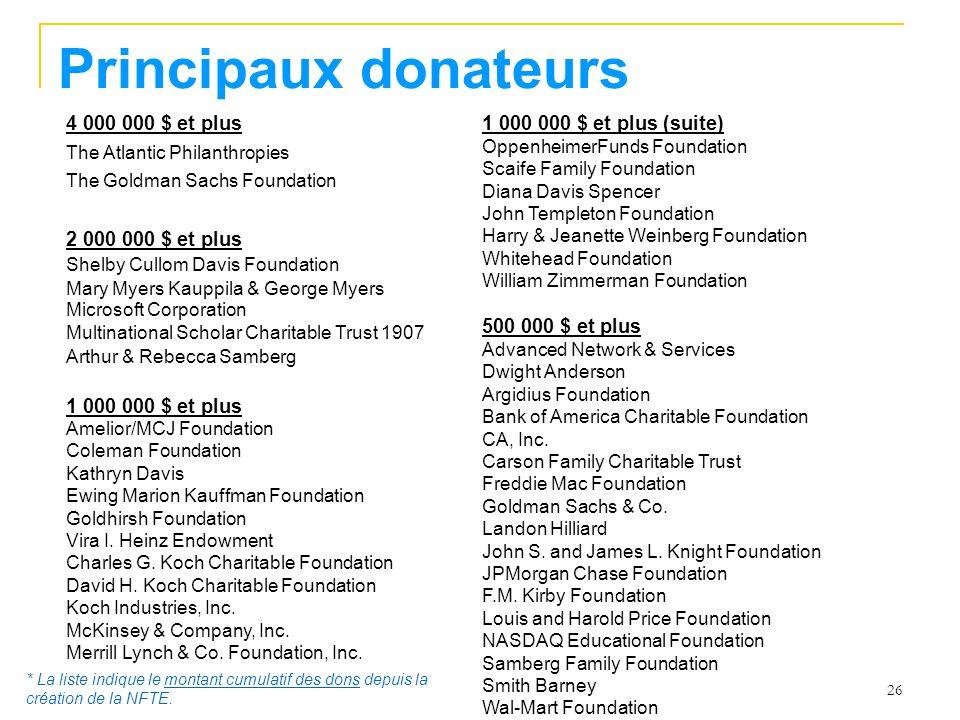 Principaux donateurs 1 000 000 $ et plus (suite) 4 000 000 $ et plus