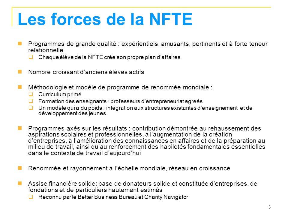 Les forces de la NFTE Programmes de grande qualité : expérientiels, amusants, pertinents et à forte teneur relationnelle.