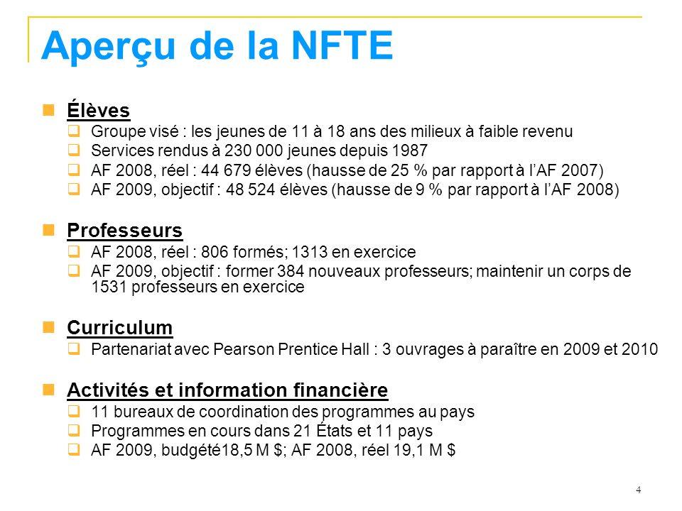 Aperçu de la NFTE Élèves Professeurs Curriculum