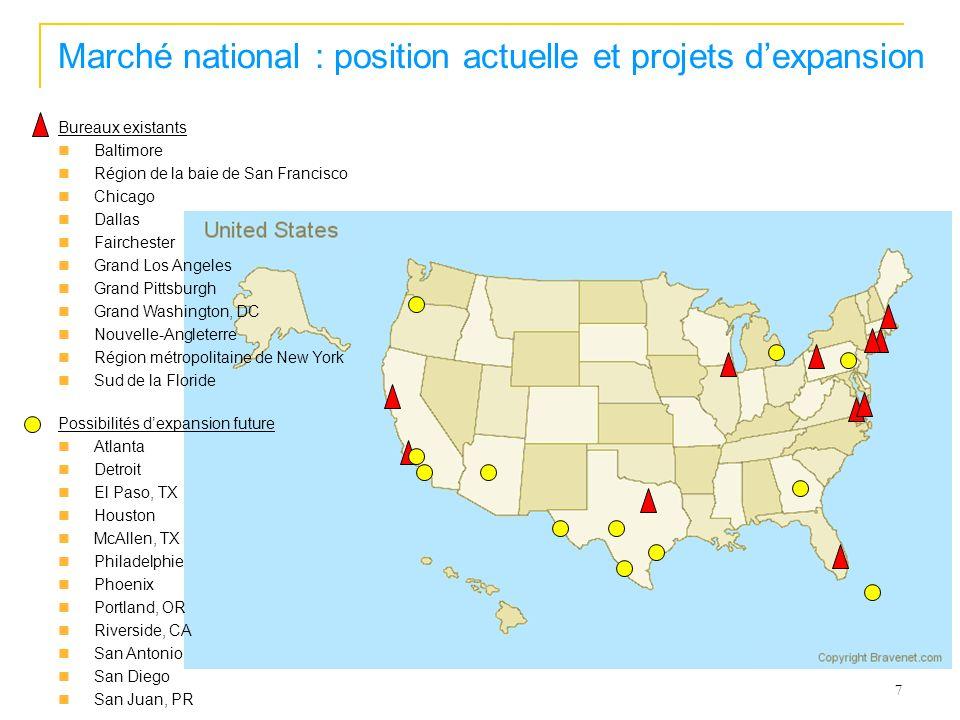 Marché national : position actuelle et projets d'expansion