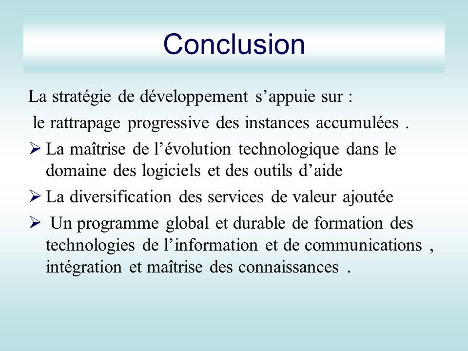 Conclusion La stratégie de développement s'appuie sur :