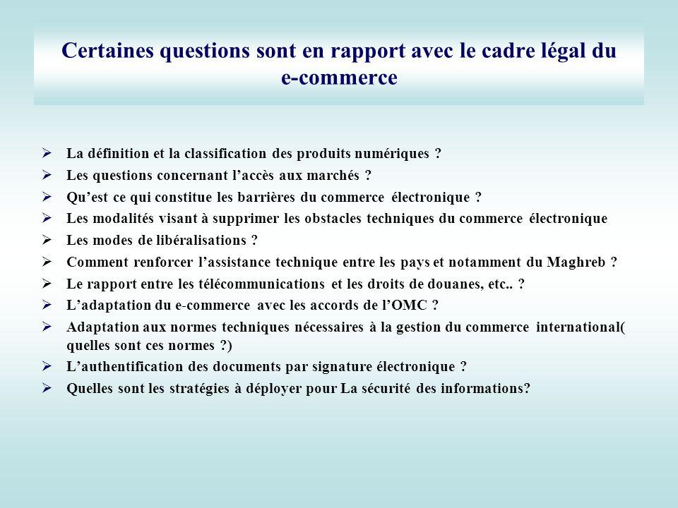Certaines questions sont en rapport avec le cadre légal du e-commerce