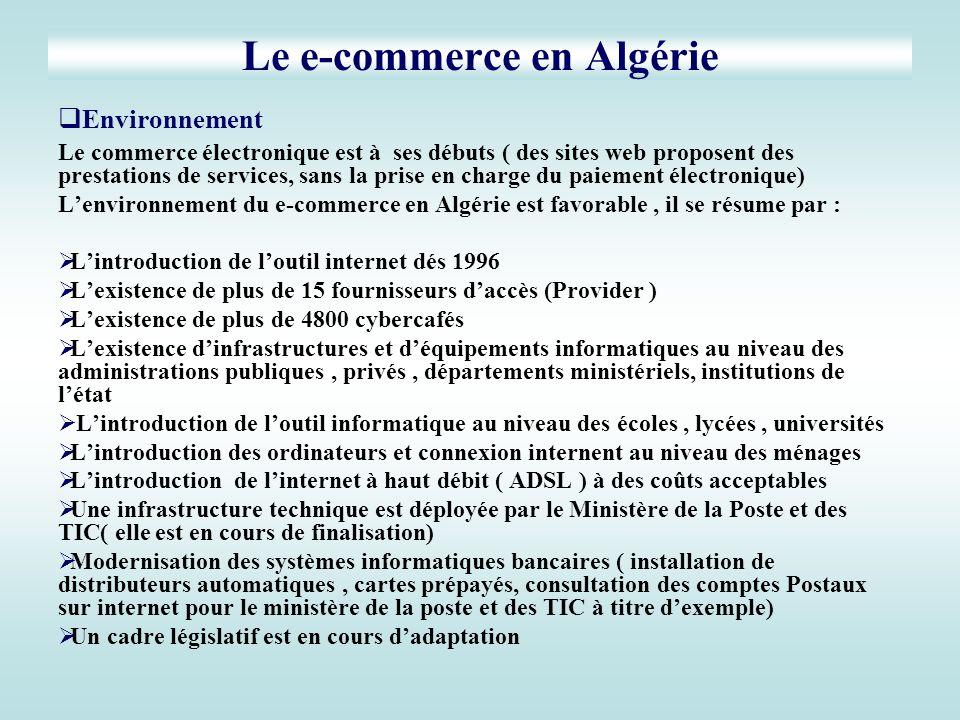 Le e-commerce en Algérie
