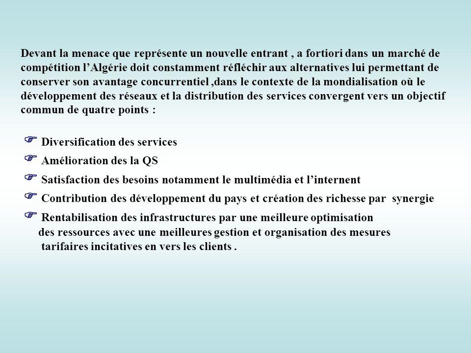 Devant la menace que représente un nouvelle entrant , a fortiori dans un marché de compétition l'Algérie doit constamment réfléchir aux alternatives lui permettant de conserver son avantage concurrentiel ,dans le contexte de la mondialisation où le développement des réseaux et la distribution des services convergent vers un objectif commun de quatre points :  Diversification des services  Amélioration des la QS  Satisfaction des besoins notamment le multimédia et l'internent  Contribution des développement du pays et création des richesse par synergie  Rentabilisation des infrastructures par une meilleure optimisation des ressources avec une meilleures gestion et organisation des mesures tarifaires incitatives en vers les clients .