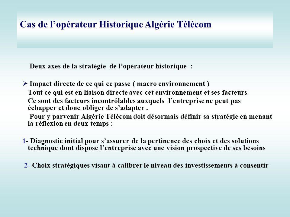 Cas de l'opérateur Historique Algérie Télécom