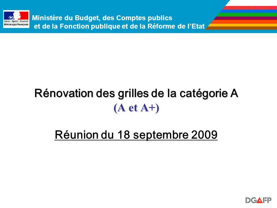 Rénovation des grilles de la catégorie A (A et A+) Réunion du 18 septembre 2009