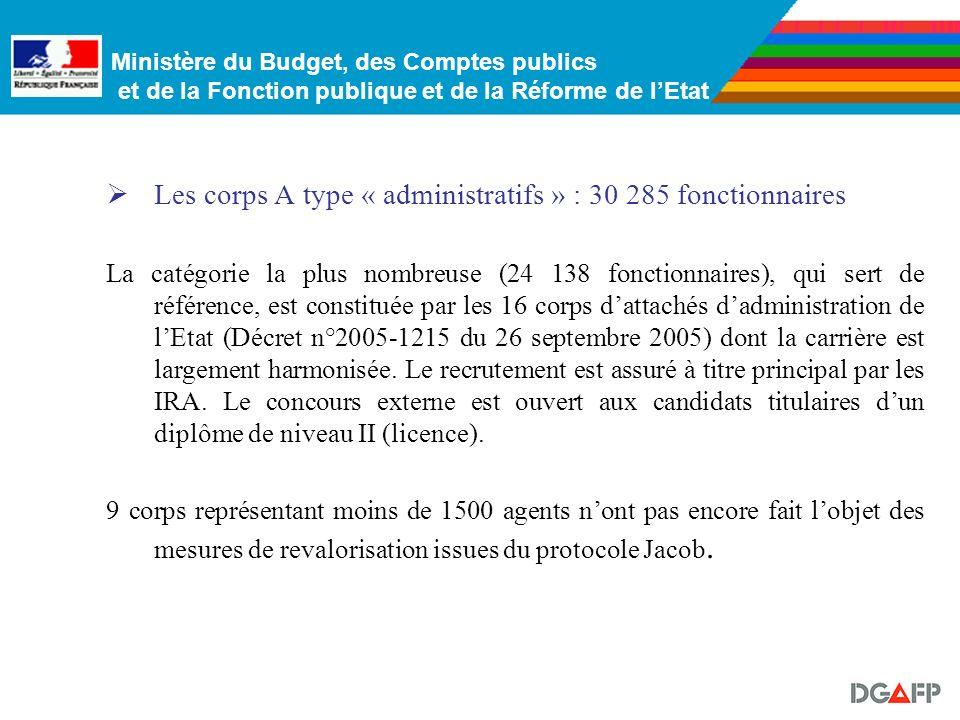 Les corps A type « administratifs » : 30 285 fonctionnaires