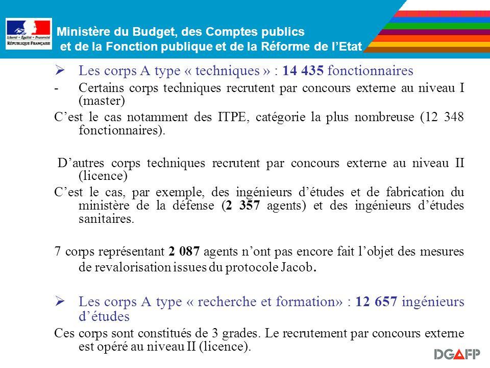 Les corps A type « techniques » : 14 435 fonctionnaires