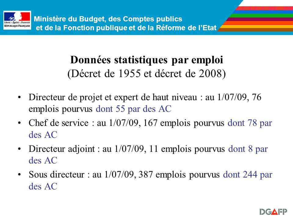Données statistiques par emploi (Décret de 1955 et décret de 2008)