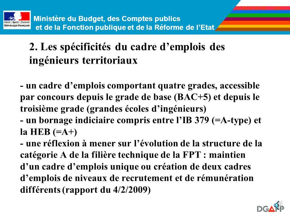 2. Les spécificités du cadre d'emplois des ingénieurs territoriaux