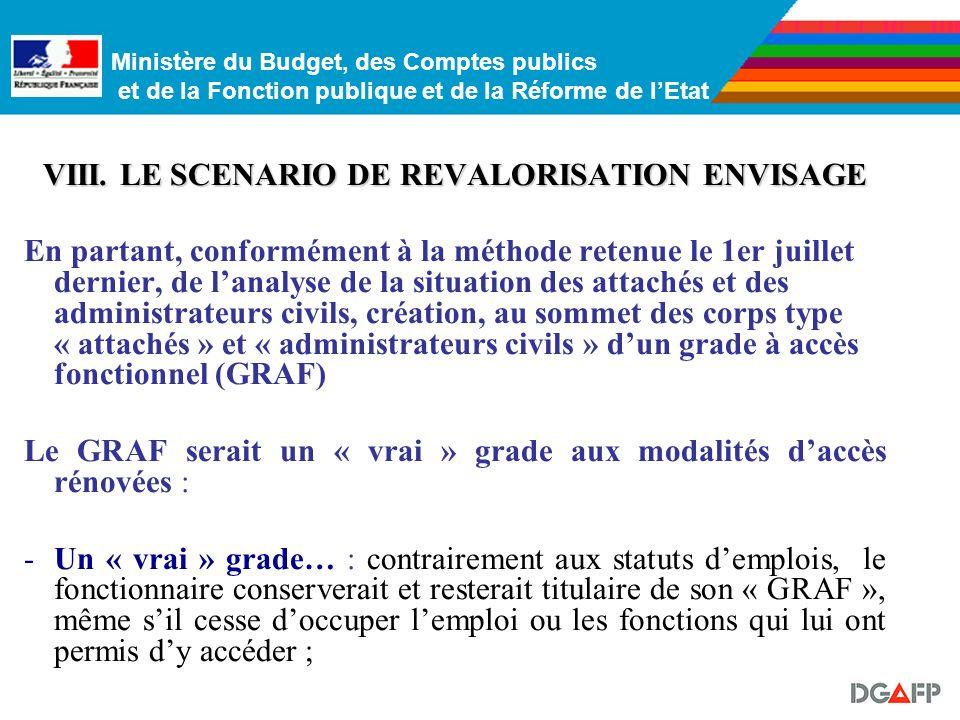 VIII. LE SCENARIO DE REVALORISATION ENVISAGE
