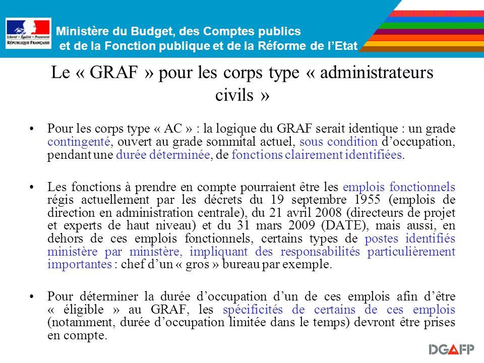 Le « GRAF » pour les corps type « administrateurs civils »