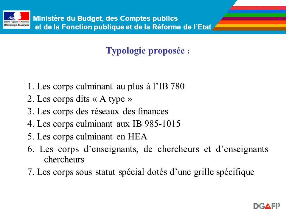 Typologie proposée : 1. Les corps culminant au plus à l'IB 780. 2. Les corps dits « A type » 3. Les corps des réseaux des finances.