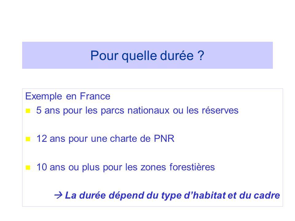 Pour quelle durée Exemple en France