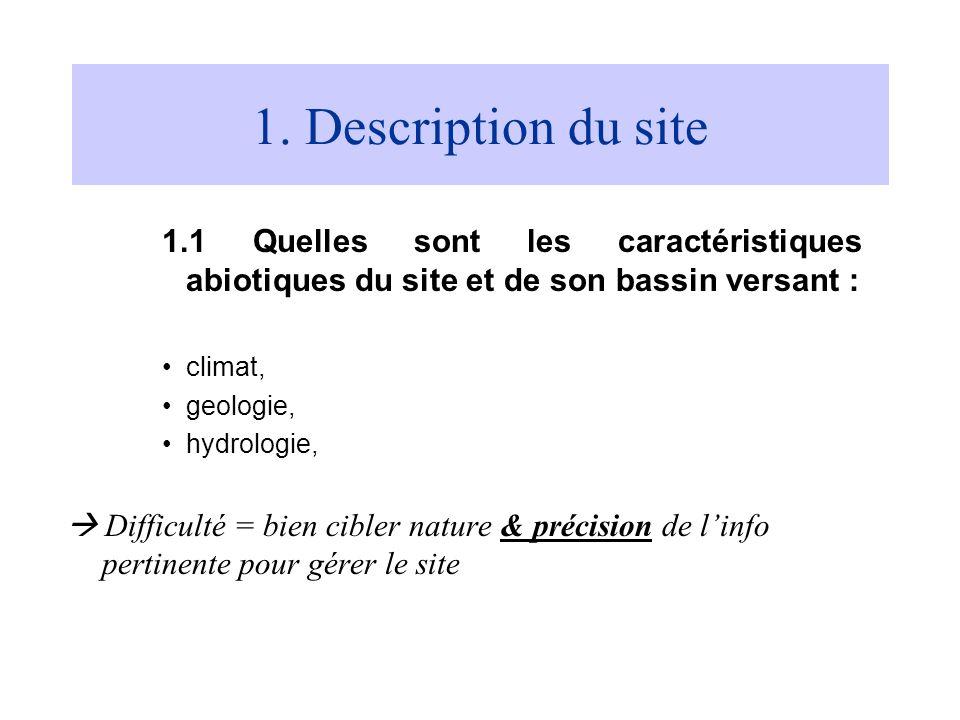 1. Description du site 1.1 Quelles sont les caractéristiques abiotiques du site et de son bassin versant :