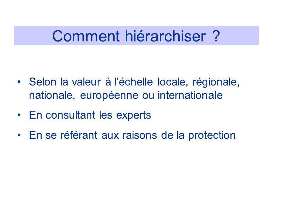 Comment hiérarchiser Selon la valeur à l'échelle locale, régionale, nationale, européenne ou internationale.